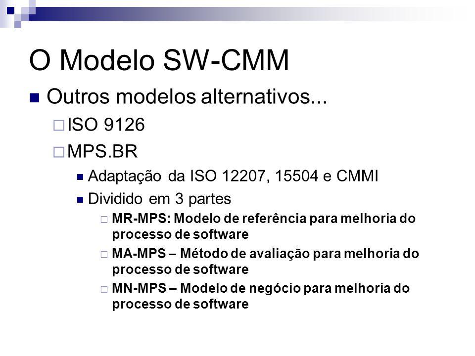 O Modelo SW-CMM Outros modelos alternativos... ISO 9126 MPS.BR