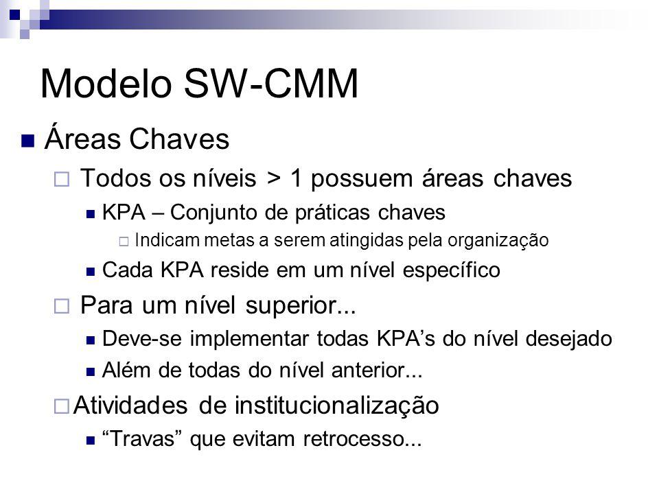 Modelo SW-CMM Áreas Chaves Todos os níveis > 1 possuem áreas chaves