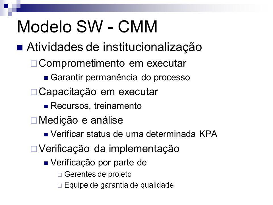 Modelo SW - CMM Atividades de institucionalização