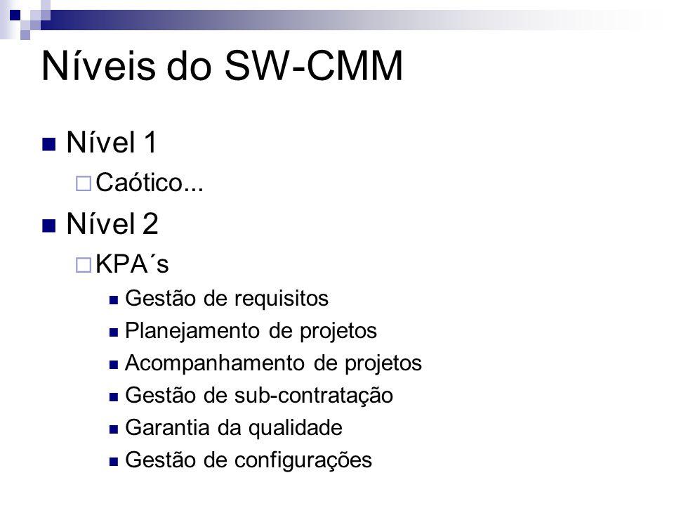 Níveis do SW-CMM Nível 1 Nível 2 Caótico... KPA´s Gestão de requisitos