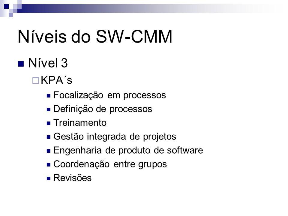 Níveis do SW-CMM Nível 3 KPA´s Focalização em processos