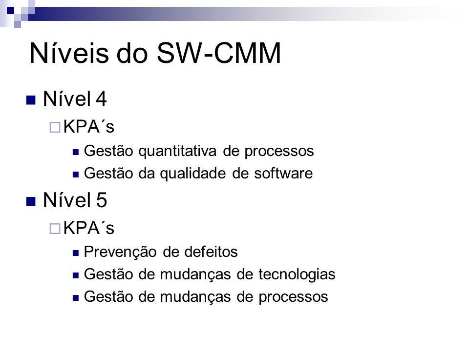 Níveis do SW-CMM Nível 4 Nível 5 KPA´s