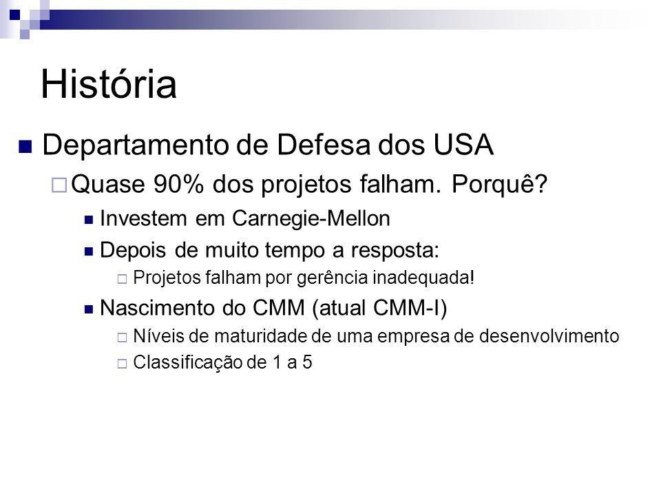 História Departamento de Defesa dos USA