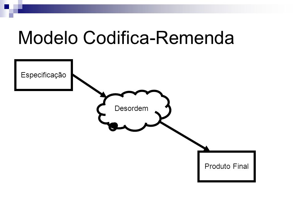 Modelo Codifica-Remenda