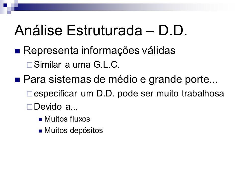 Análise Estruturada – D.D.