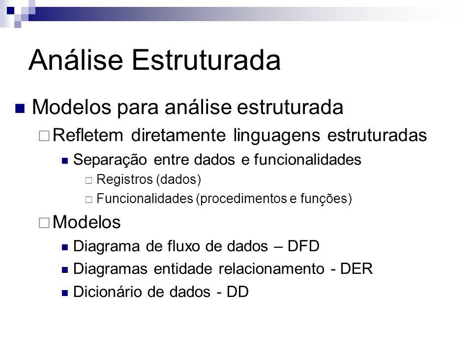 Análise Estruturada Modelos para análise estruturada