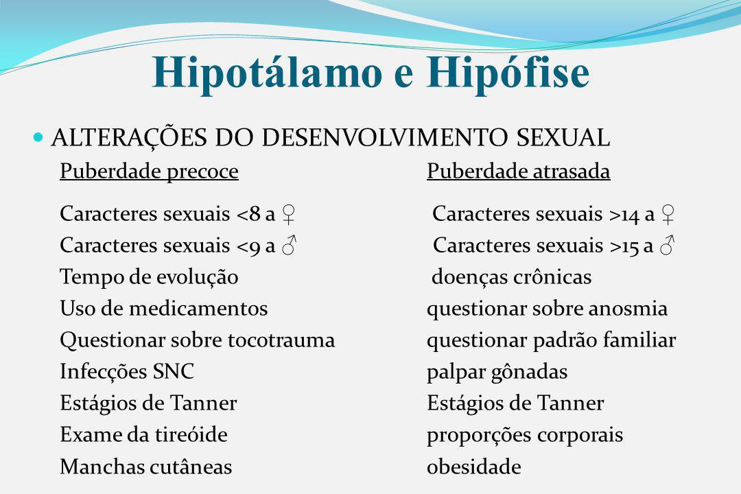 Hipotálamo e Hipófise ALTERAÇÕES DO DESENVOLVIMENTO SEXUAL