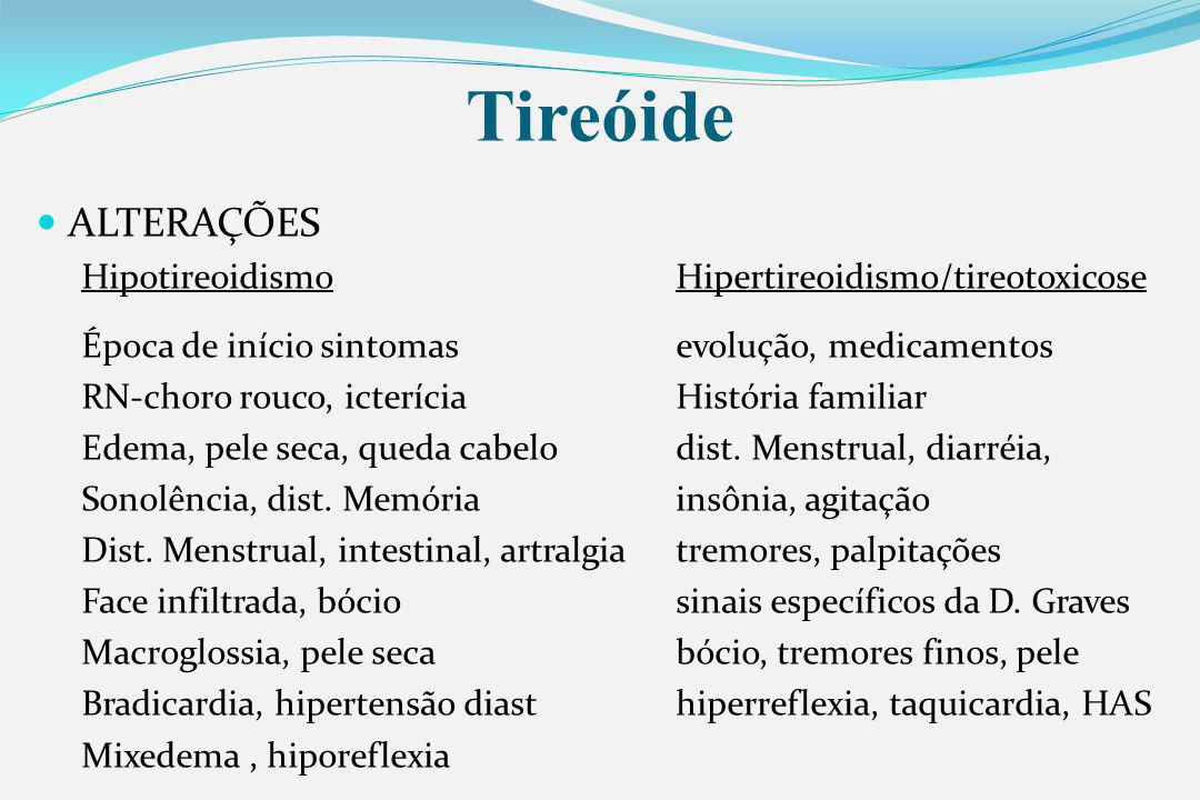 Tireóide ALTERAÇÕES Hipotireoidismo Hipertireoidismo/tireotoxicose