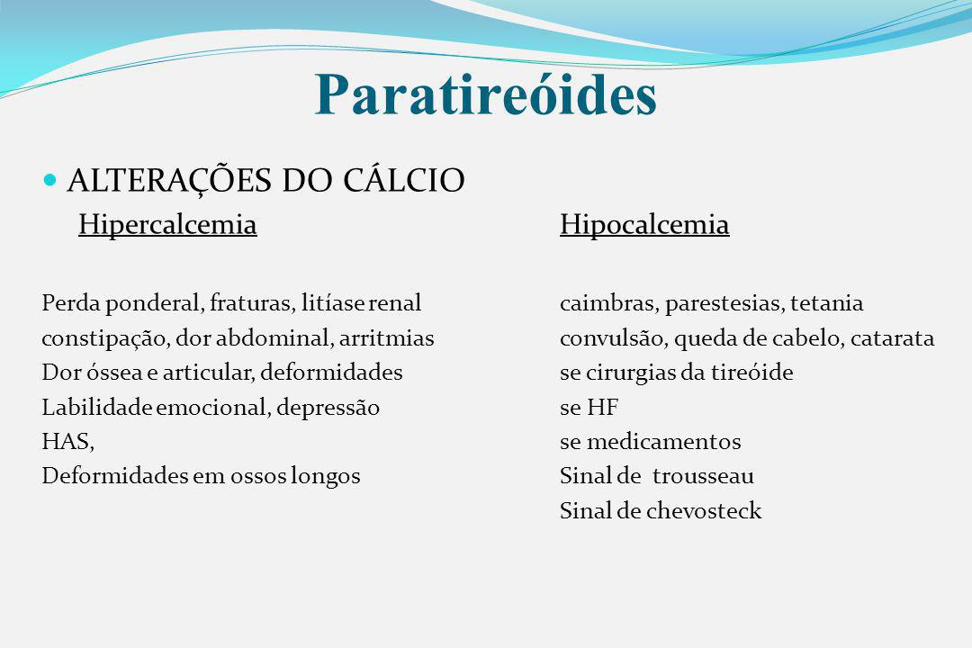 Paratireóides ALTERAÇÕES DO CÁLCIO Hipercalcemia Hipocalcemia