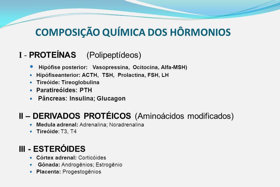 COMPOSIÇÃO QUÍMICA DOS HÔRMONIOS