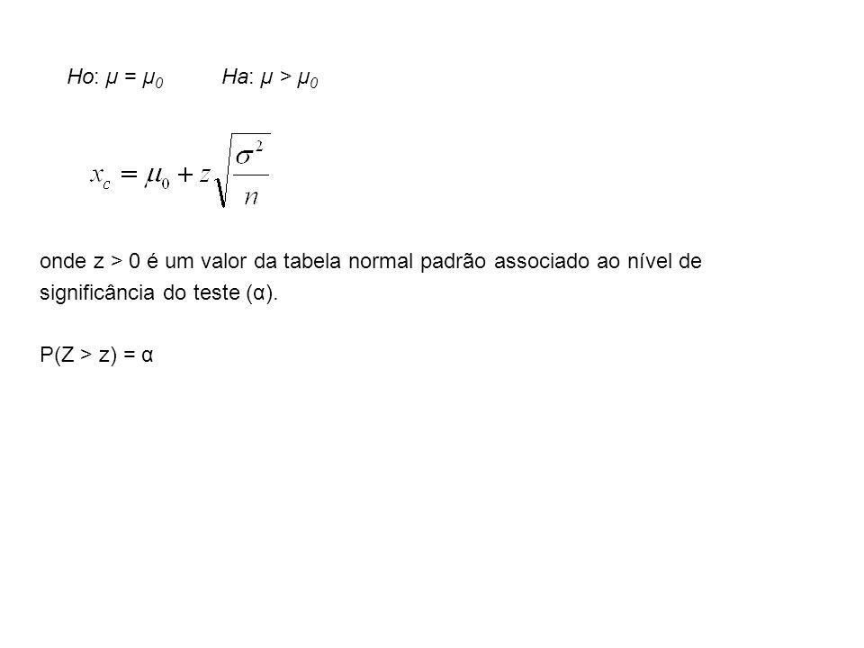 Ho: µ = µ0 Ha: µ > µ0 onde z > 0 é um valor da tabela normal padrão associado ao nível de.