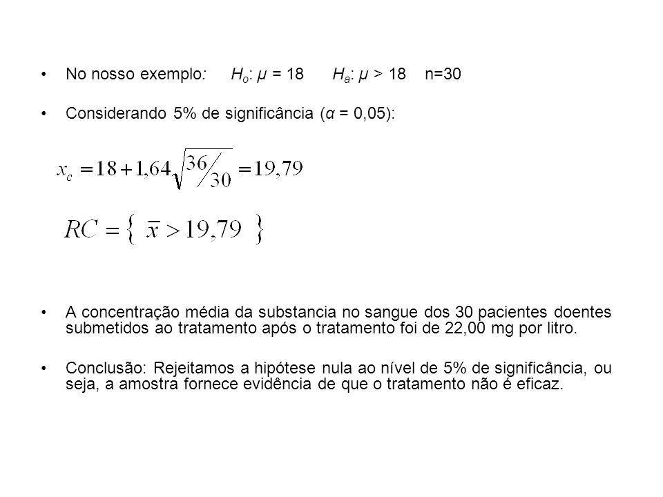 No nosso exemplo: Ho: µ = 18 Ha: µ > 18 n=30