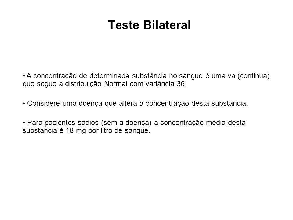 Teste Bilateral A concentração de determinada substância no sangue é uma va (continua) que segue a distribuição Normal com variância 36.