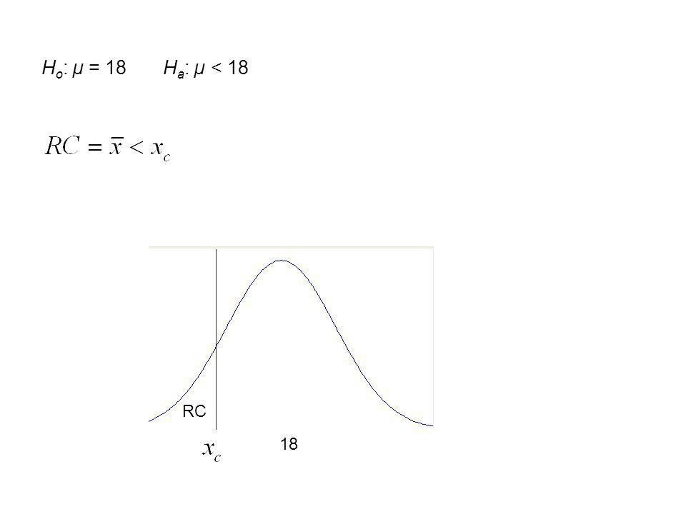 Ho: µ = 18 Ha: µ < 18 RC RC 18