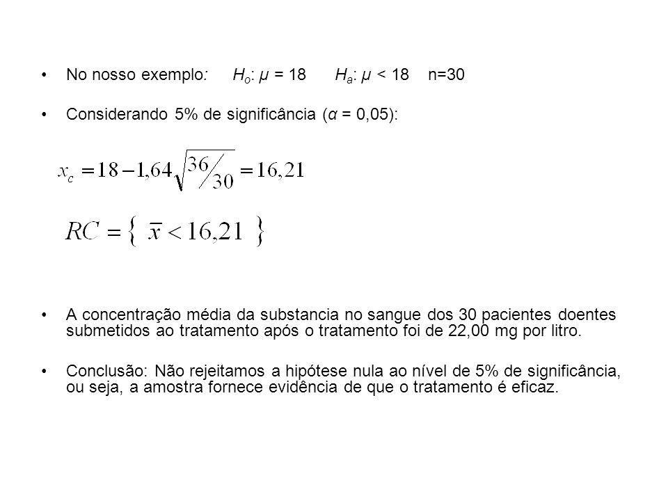No nosso exemplo: Ho: µ = 18 Ha: µ < 18 n=30