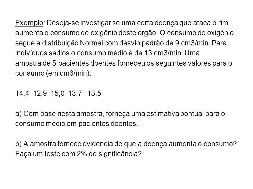 Exemplo: Deseja-se investigar se uma certa doença que ataca o rim