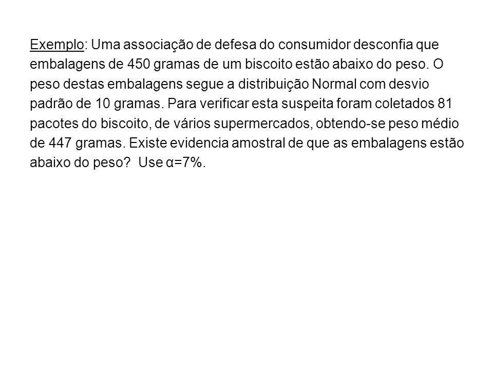 Exemplo: Uma associação de defesa do consumidor desconfia que