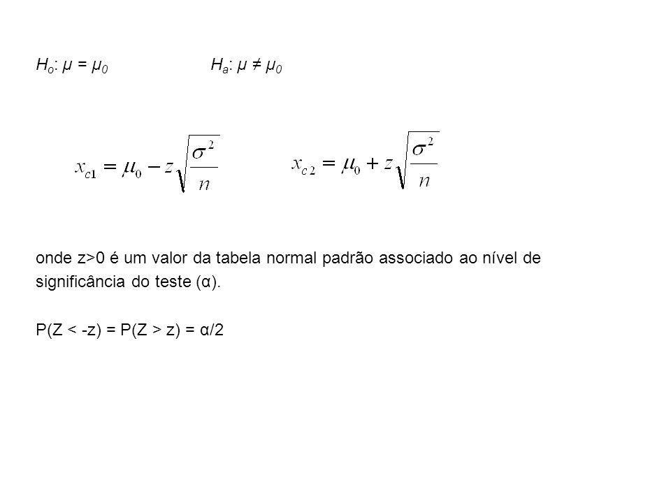 Ho: µ = µ0 Ha: µ ≠ µ0 onde z>0 é um valor da tabela normal padrão associado ao nível de.