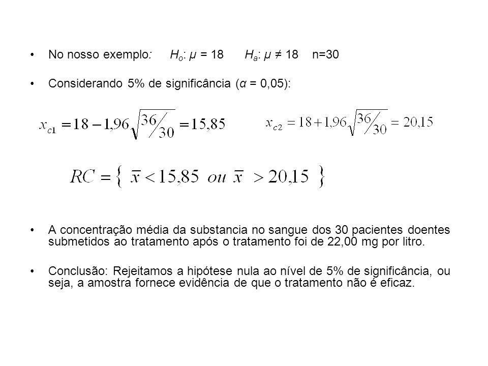 No nosso exemplo: Ho: µ = 18 Ha: µ ≠ 18 n=30