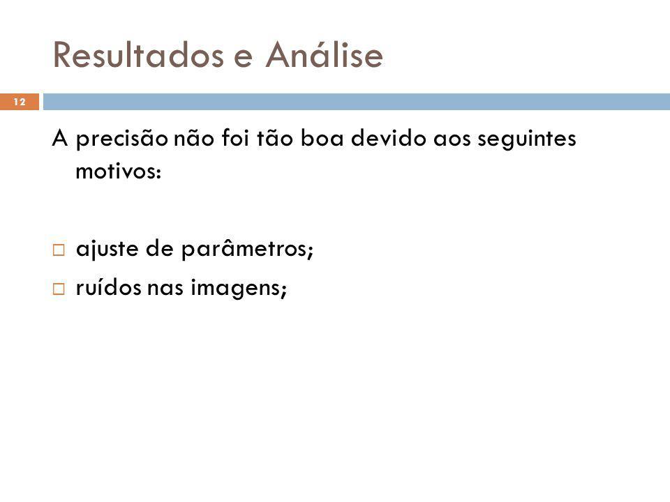 Resultados e Análise A precisão não foi tão boa devido aos seguintes motivos: ajuste de parâmetros;