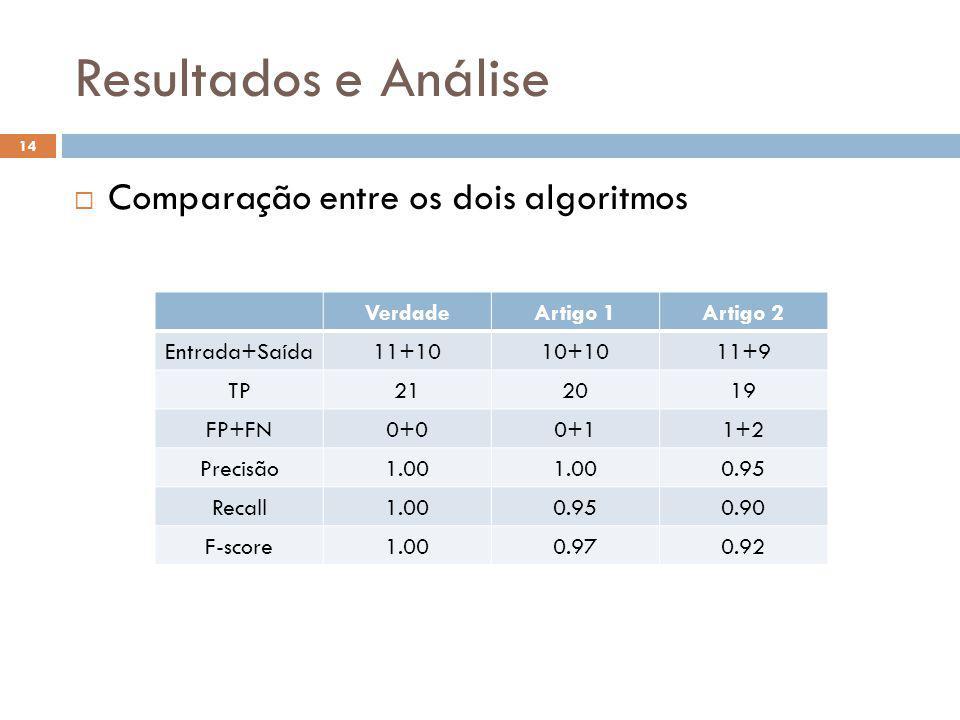 Resultados e Análise Comparação entre os dois algoritmos Verdade