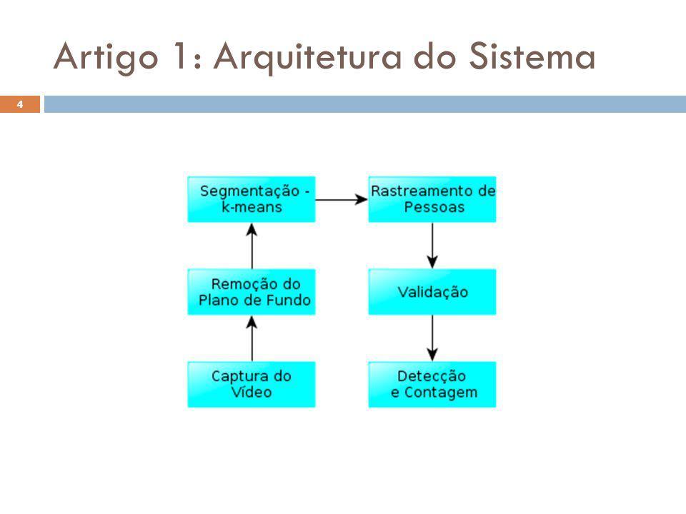 Artigo 1: Arquitetura do Sistema