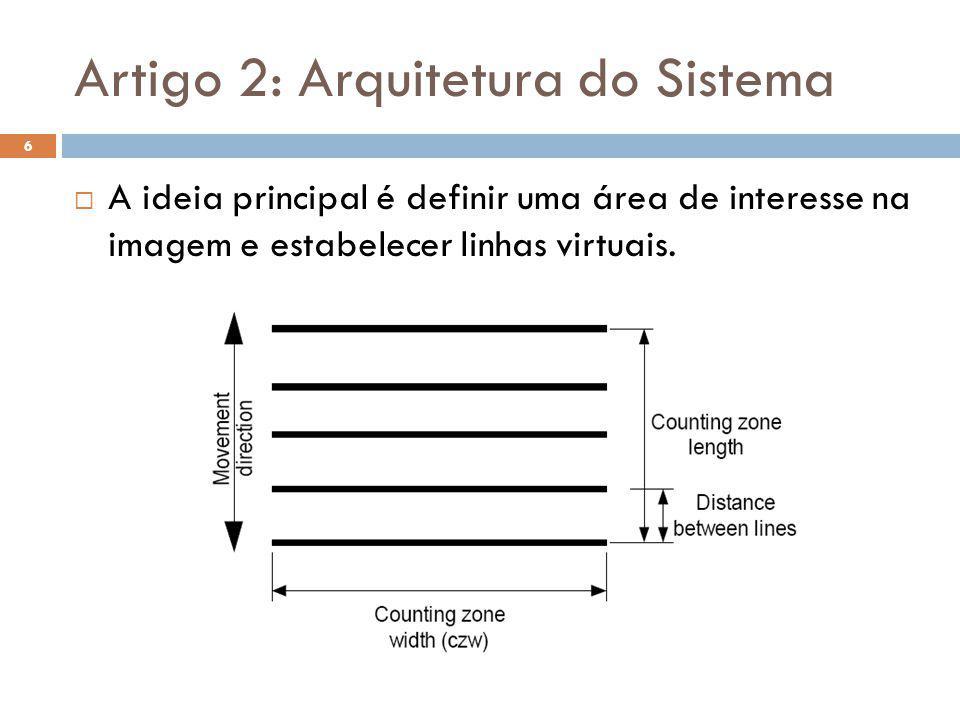 Artigo 2: Arquitetura do Sistema