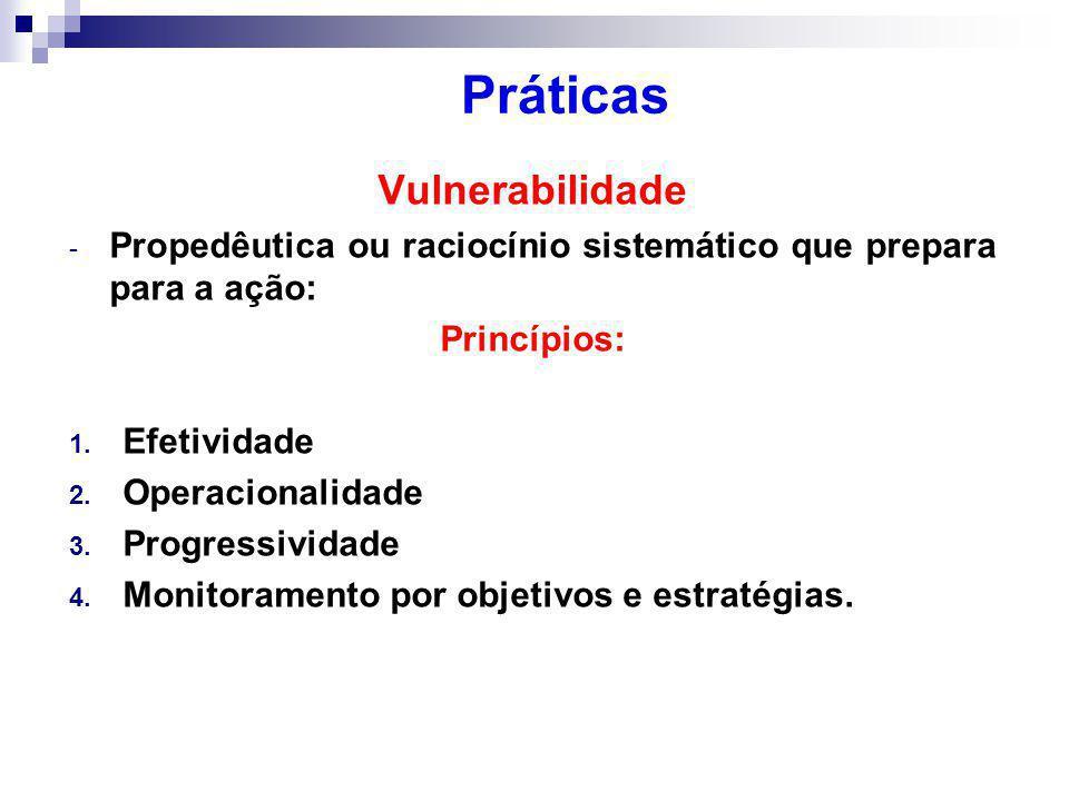 Práticas Vulnerabilidade