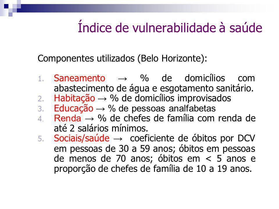 Índice de vulnerabilidade à saúde