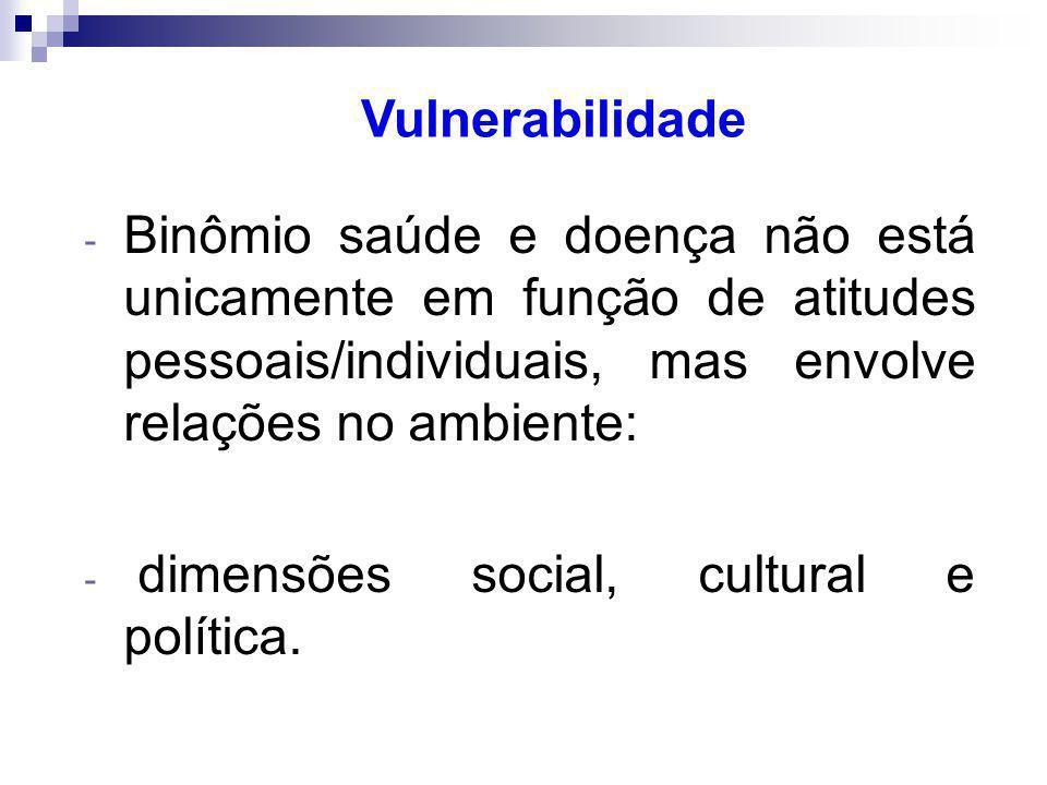 Vulnerabilidade Binômio saúde e doença não está unicamente em função de atitudes pessoais/individuais, mas envolve relações no ambiente: