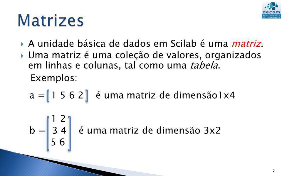 Matrizes Exemplos: A unidade básica de dados em Scilab é uma matriz.