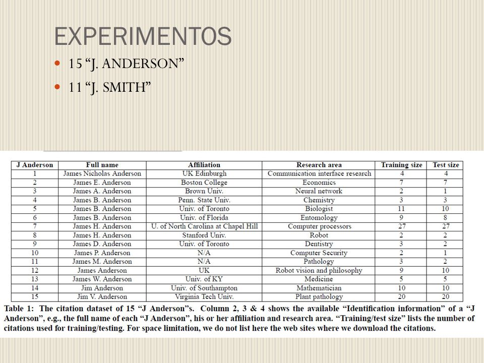 EXPERIMENTOS 15 J. ANDERSON 11 J. SMITH