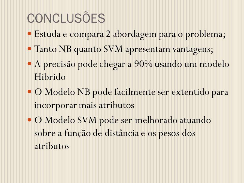 CONCLUSÕES Estuda e compara 2 abordagem para o problema;
