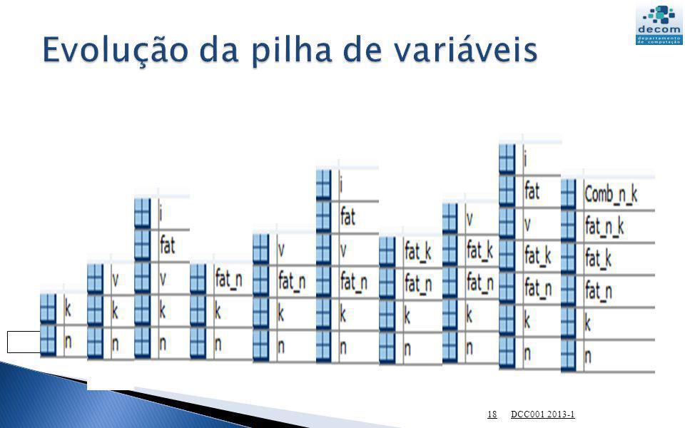 Evolução da pilha de variáveis