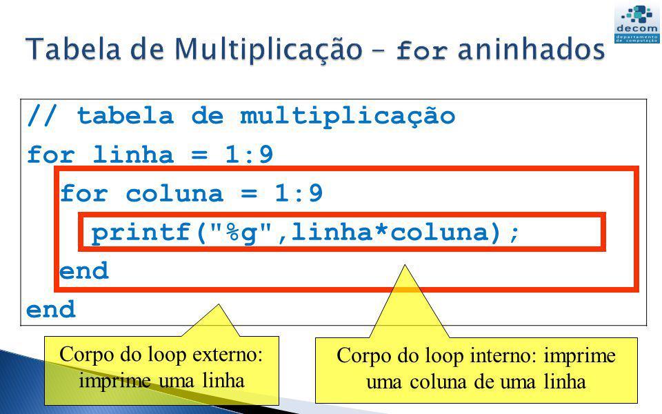 Tabela de Multiplicação – for aninhados