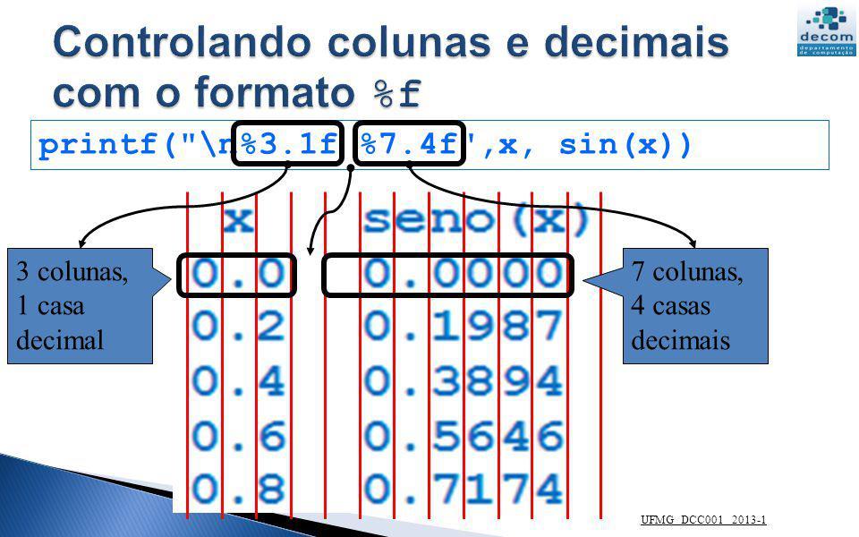 Controlando colunas e decimais com o formato %f