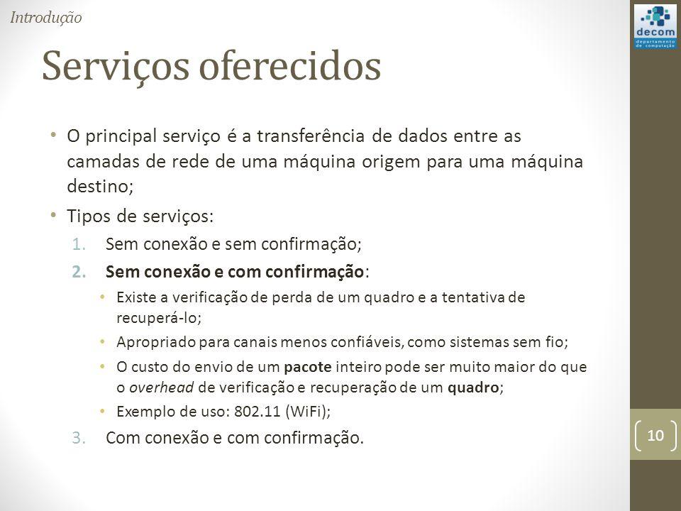 Introdução Serviços oferecidos.