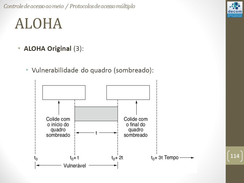 ALOHA ALOHA Original (3): Vulnerabilidade do quadro (sombreado):