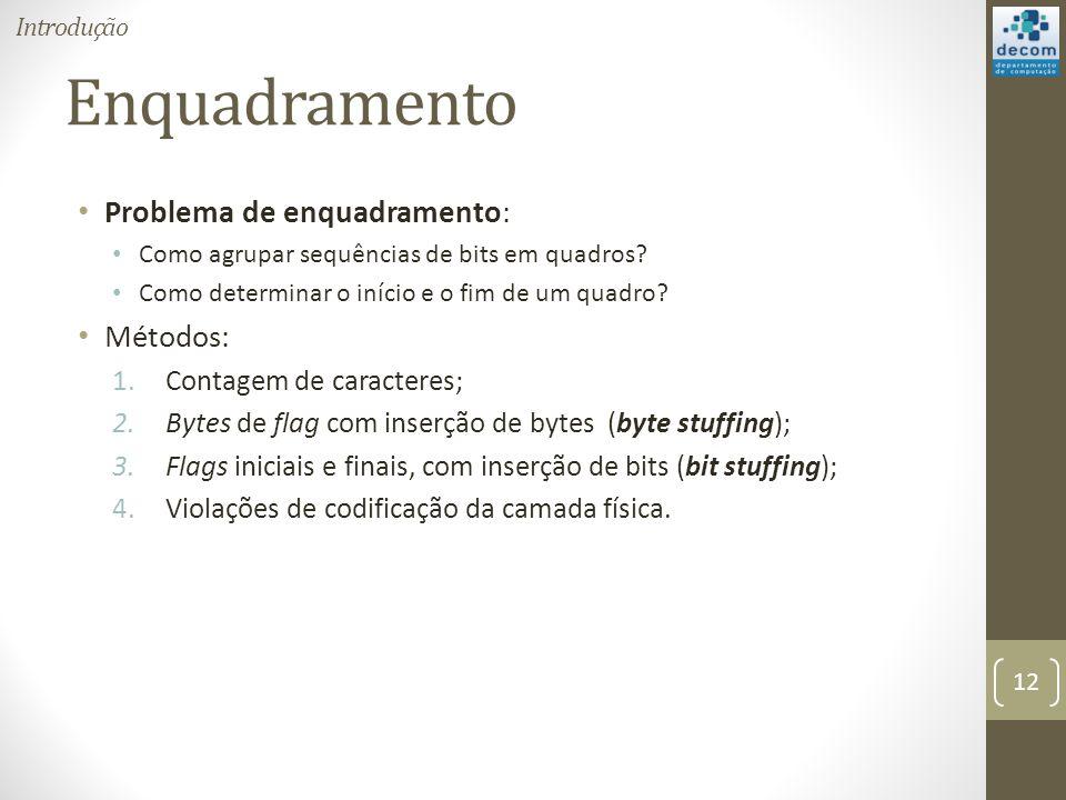 Enquadramento Problema de enquadramento: Métodos: