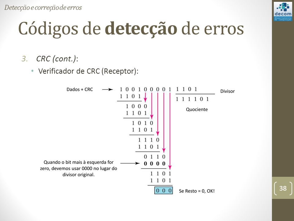 Códigos de detecção de erros