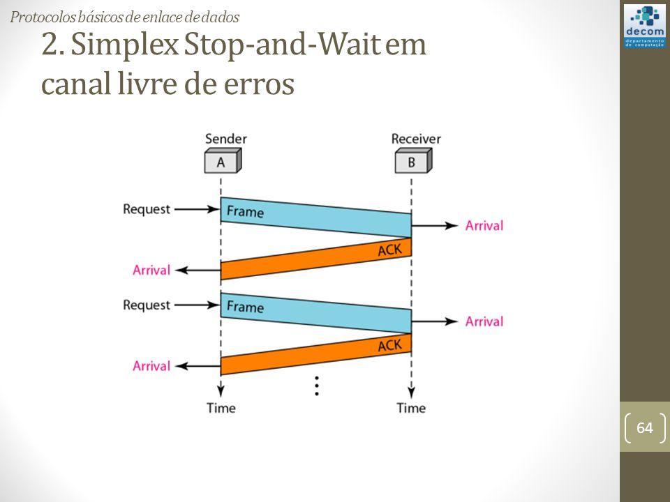2. Simplex Stop-and-Wait em canal livre de erros