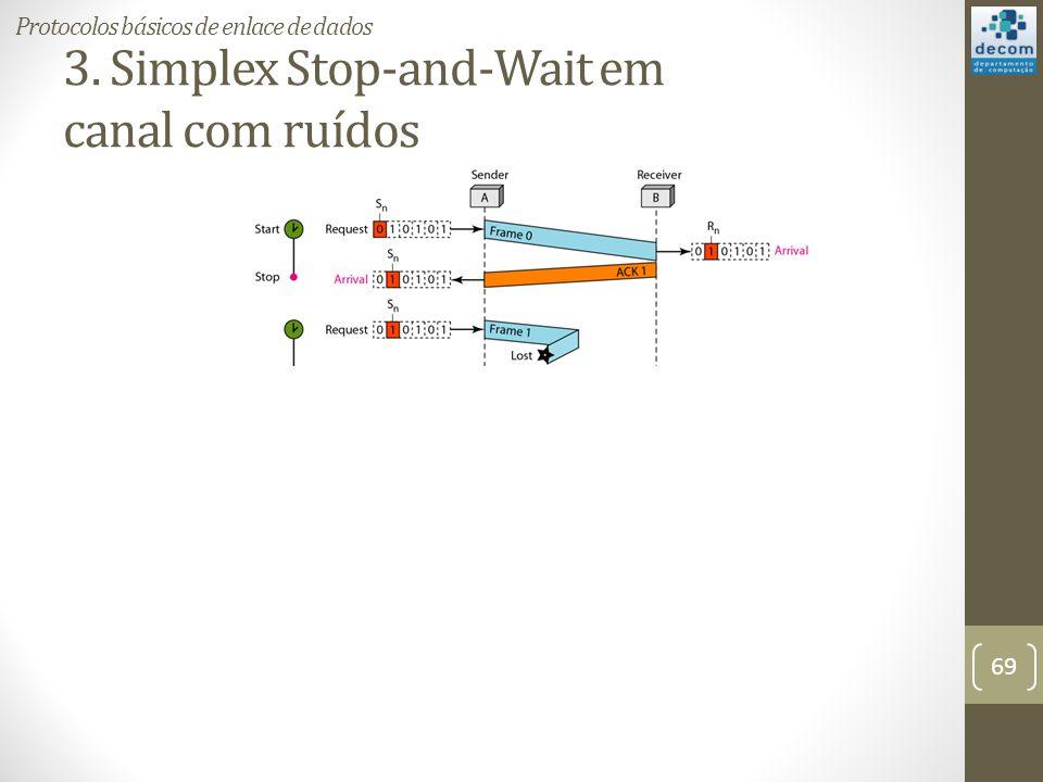 3. Simplex Stop-and-Wait em canal com ruídos