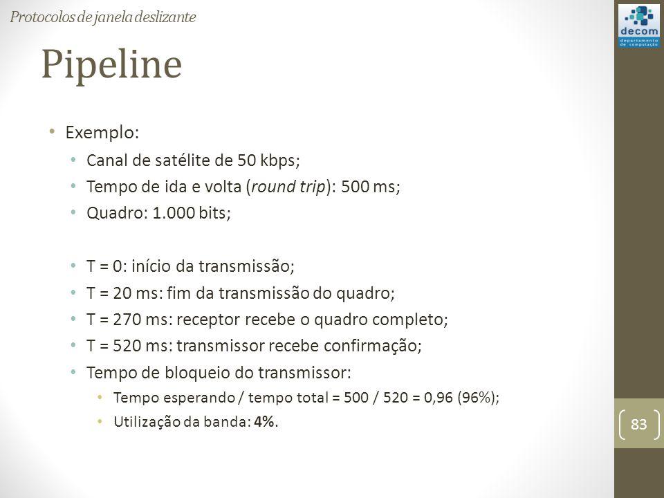 Pipeline Exemplo: Canal de satélite de 50 kbps;