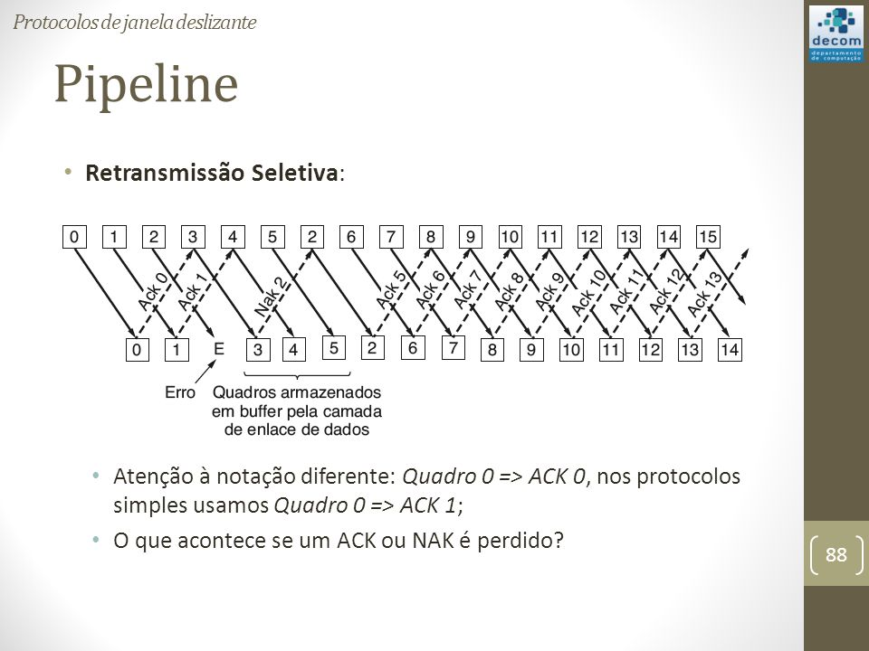 Pipeline Retransmissão Seletiva: