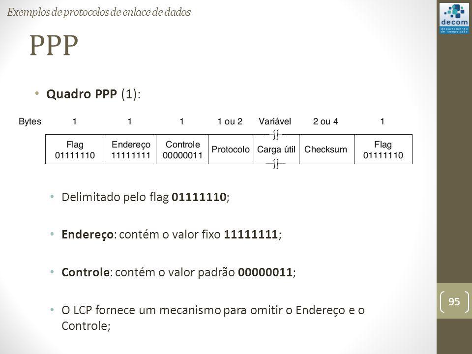 PPP Quadro PPP (1): Delimitado pelo flag 01111110;