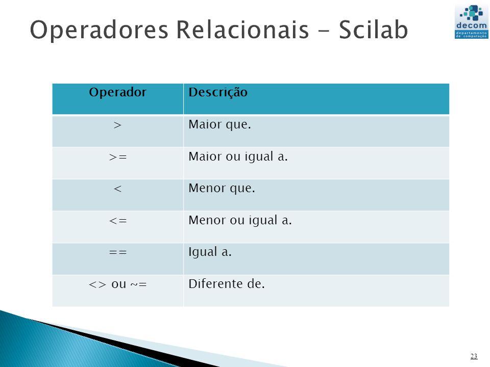 Operadores Relacionais - Scilab