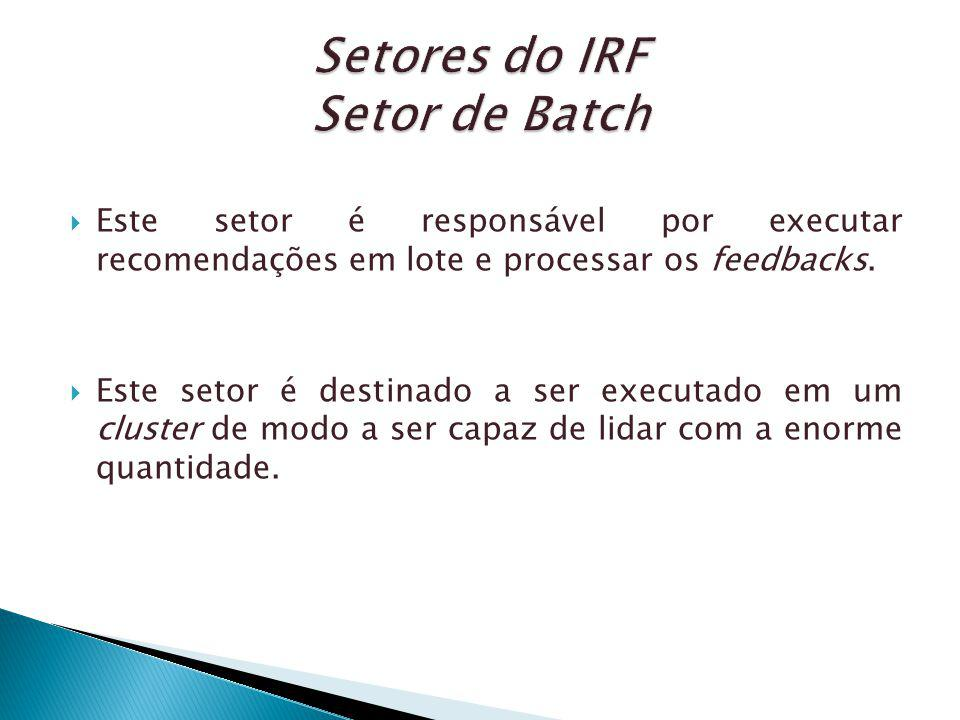 Setores do IRF Setor de Batch