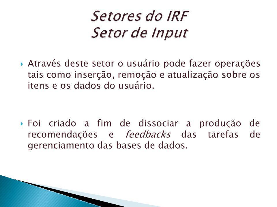 Setores do IRF Setor de Input