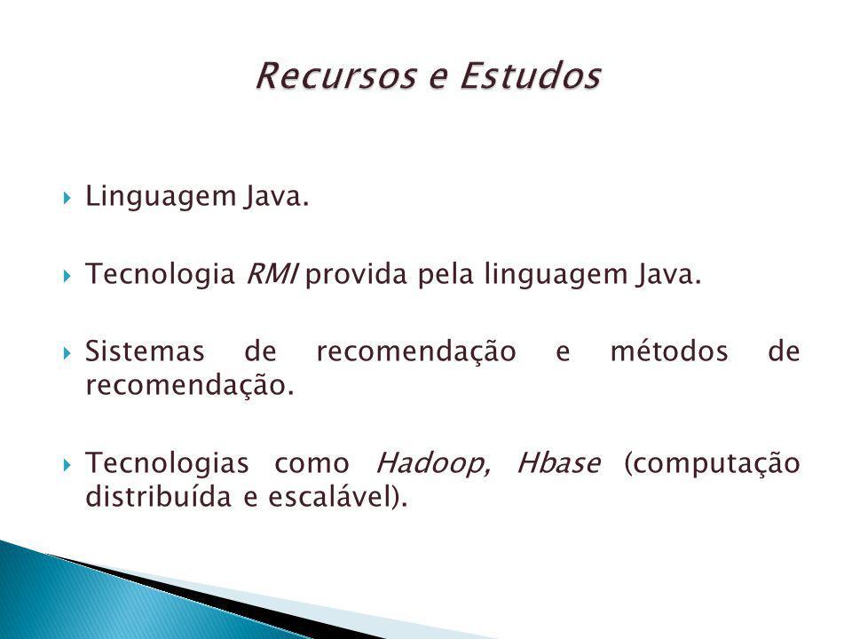 Recursos e Estudos Linguagem Java.