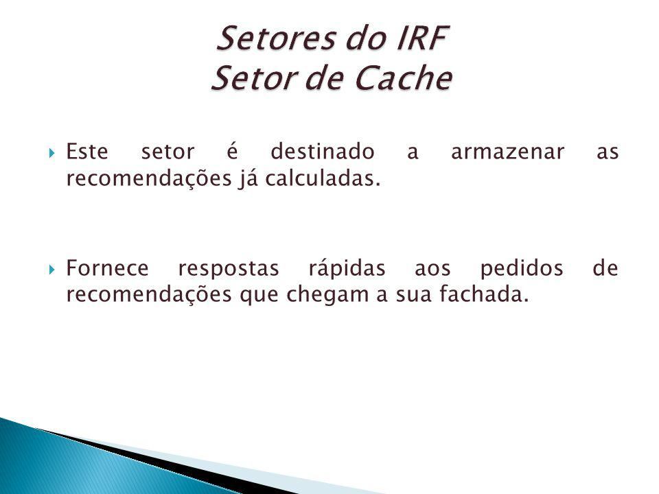 Setores do IRF Setor de Cache